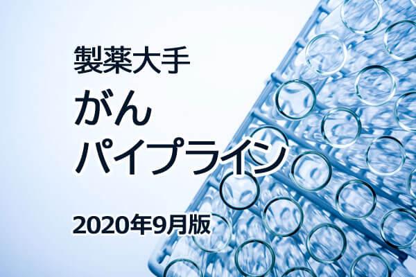 ONCO Pipline 2009 Eye (1)